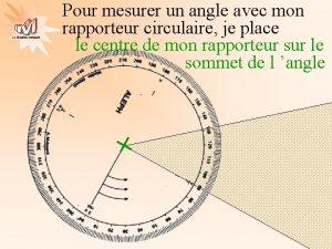 La Gomtrie Autrement Pour mesurer un angle avec