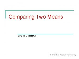 Comparing Two Means BPS 7 e Chapter 21