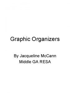 Graphic Organizers By Jacqueline Mc Cann Middle GA