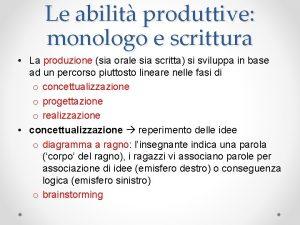 Le abilit produttive monologo e scrittura La produzione