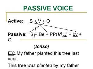 PASSIVE VOICE Active SVO Passive S Be PPV