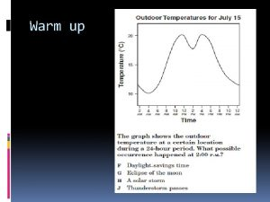 Warm up Warm up Poirier AIR MASSES AND
