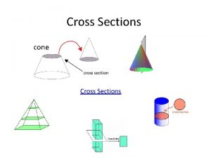 Cross Sections Parallel Cross Section triangle base Cross