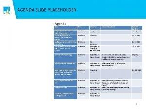 AGENDA SLIDE PLACEHOLDER Agenda Topic Time Presenter Background