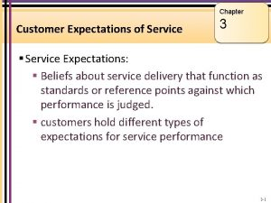 Chapter Customer Expectations of Service 3 Service Expectations