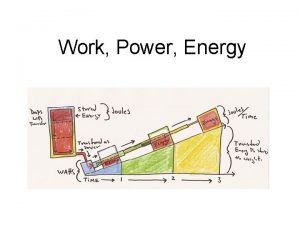 Work Power Energy Work Concepts Work W is