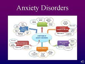 Anxiety Disorders Anxiety Anxiety is an unpleasant emotional