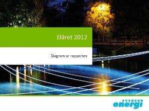 Elret 2012 Diagram ur rapporten Elret 2012 Omsttning