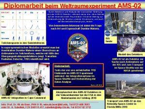 Diplomarbeit beim Weltraumexperiment AMS02 Durch Detektion und Analyse