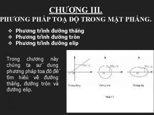 CHNG III PHNG PHP TO TRONG MT PHNG