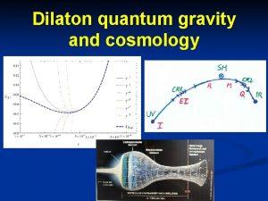 Dilaton quantum gravity and cosmology Dilaton quantum gravity