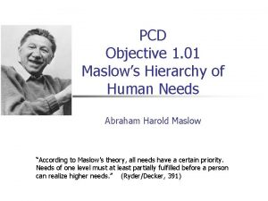 PCD Objective 1 01 Maslows Hierarchy of Human