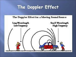 The Doppler Effect The Doppler Effect The Doppler