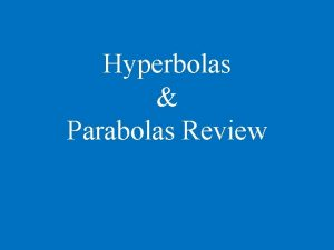 Hyperbolas Parabolas Review Graph the parabola Graph the