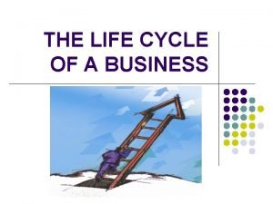 THE LIFE CYCLE OF A BUSINESS LIFE CYCLE
