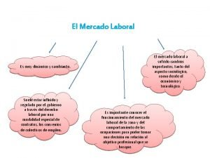 El Mercado Laboral El mercado laboral a sufrido