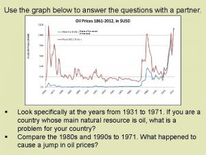 Use the graph below to answer the questions