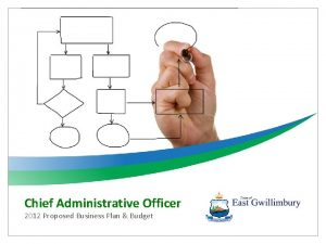 Chief Administrative Officer 2012 Proposed Business Plan Budget