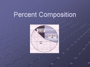 Percent Composition What is it The percent composition