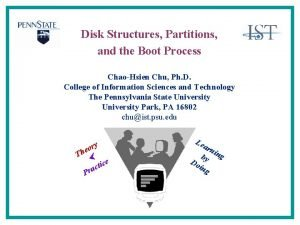 Disk Structures Partitions and the Boot Process ChaoHsien