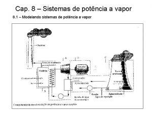 Cap 8 Sistemas de potncia a vapor 8