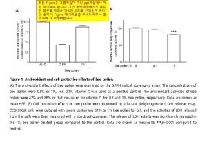 A Figure ppt Figure B Figure 1 Antioxidant