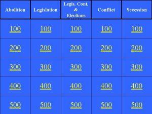 Abolition Legislation Legis Cont Elections 100 100 100