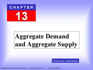 CHAPTER 13 Aggregate Demand Aggregate Supply Prepared by