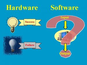 Hardware Software Input Success Failure Output FaultTolerant Programming
