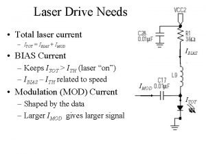 Laser Drive Needs Total laser current ITOT IBIAS