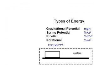 Types of Energy Gravitational Potential Spring Potential Kinetic