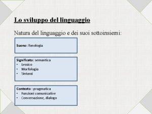 Lo sviluppo del linguaggio Natura del linguaggio e