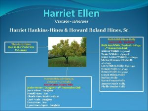 Harriet Ellen 7131906 10301989 Harriet HankinsHines Howard Roland
