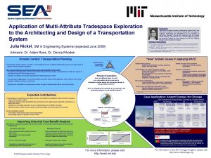 Application of MultiAttribute Tradespace Exploration to the Architecting