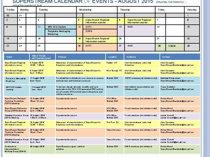 SUPERSTREAM CALENDAR OF EVENTS AUGUST 2015 UPDATED FORTNIGHTLY