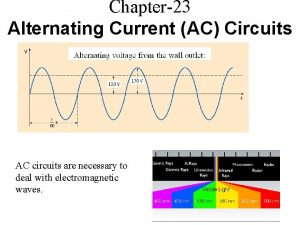 Chapter23 Alternating Current AC Circuits AC circuits are