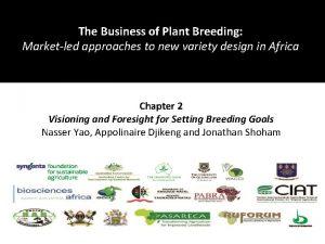 The Business of Plant Breeding DemandLed Breeding Marketled