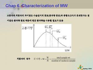 Spring 2004 Spring 2004 Absolute Method Endgroup Analysis