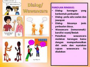 Dialog Wawancara PANDUAN RINGKAS Dialog karangan yang berbentuk