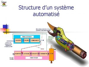 Structure dun systme automatis S si Structure dun
