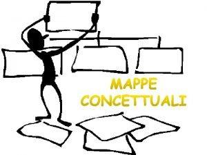 Cosa Sono Le Mappe Concettuali sono uno strumento
