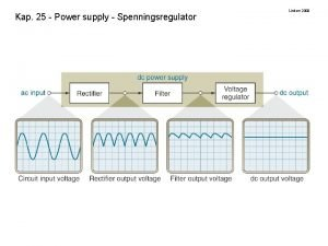 Kap 25 Power supply Spenningsregulator Lindem 2009 Kap