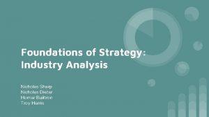 Foundations of Strategy Industry Analysis Nicholas Sharp Nicholas