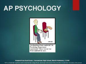 AP PSYCHOLOGY Adapted from Kent Korek Germantown High