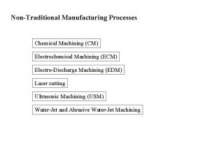 NonTraditional Manufacturing Processes Chemical Machining CM Electrochemical Machining