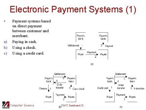 Electronic Payment Systems 1 a b c Payment