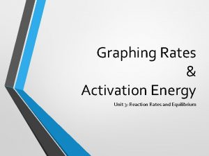 Graphing Rates Activation Energy Unit 3 Reaction Rates