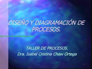 DISEO Y DIAGRAMACIN DE PROCESOS TALLER DE PROCESOS