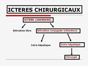 ICTERES CHIRURGICAUX ICTERE JAUNISSE Bilirubine libre Bilirubine conjugue