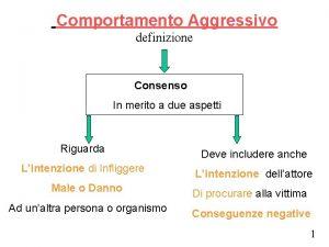 Comportamento Aggressivo definizione Consenso In merito a due